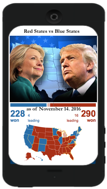 Thumbnail for #ElectoralCollege▶ #SocialCurrentSee®