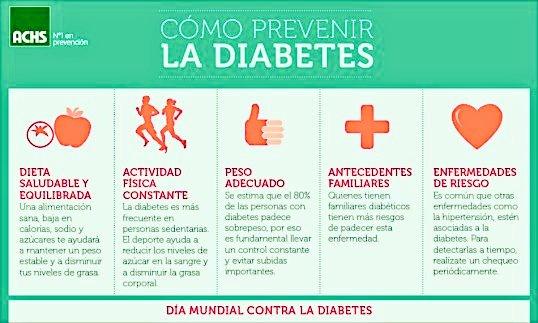 Nick Jonas Twitter Dieta para la diabetes