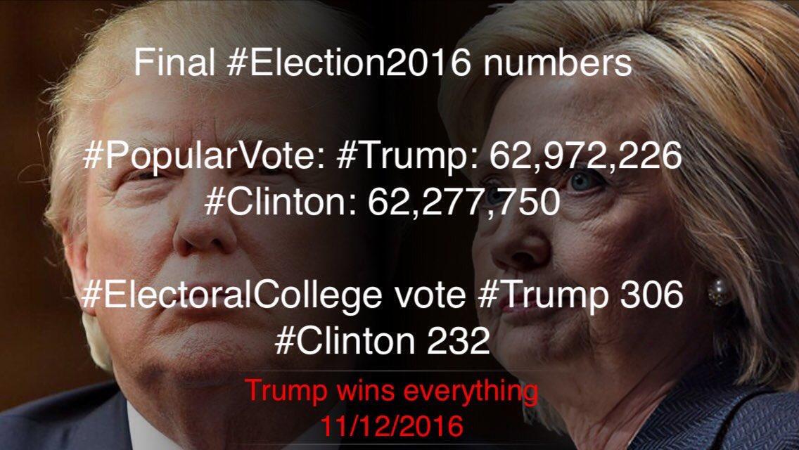 #TrumpMandate #ObeyTrump #PresidentTrump #ElectorialCollege #PopularVote #TrumpWins #MakeAmericaGreatAgain https://t.co/F1eaw2N2NR