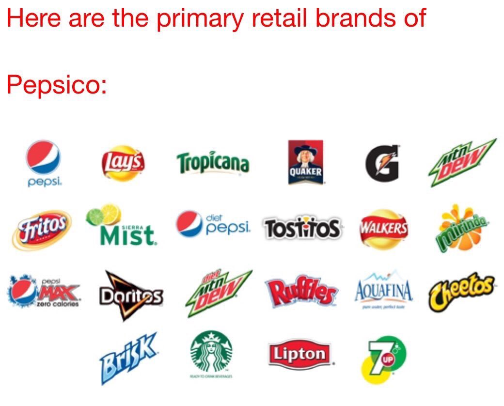 "John K Stuff john k stahl on twitter: ""here are pepsico brands. let's"