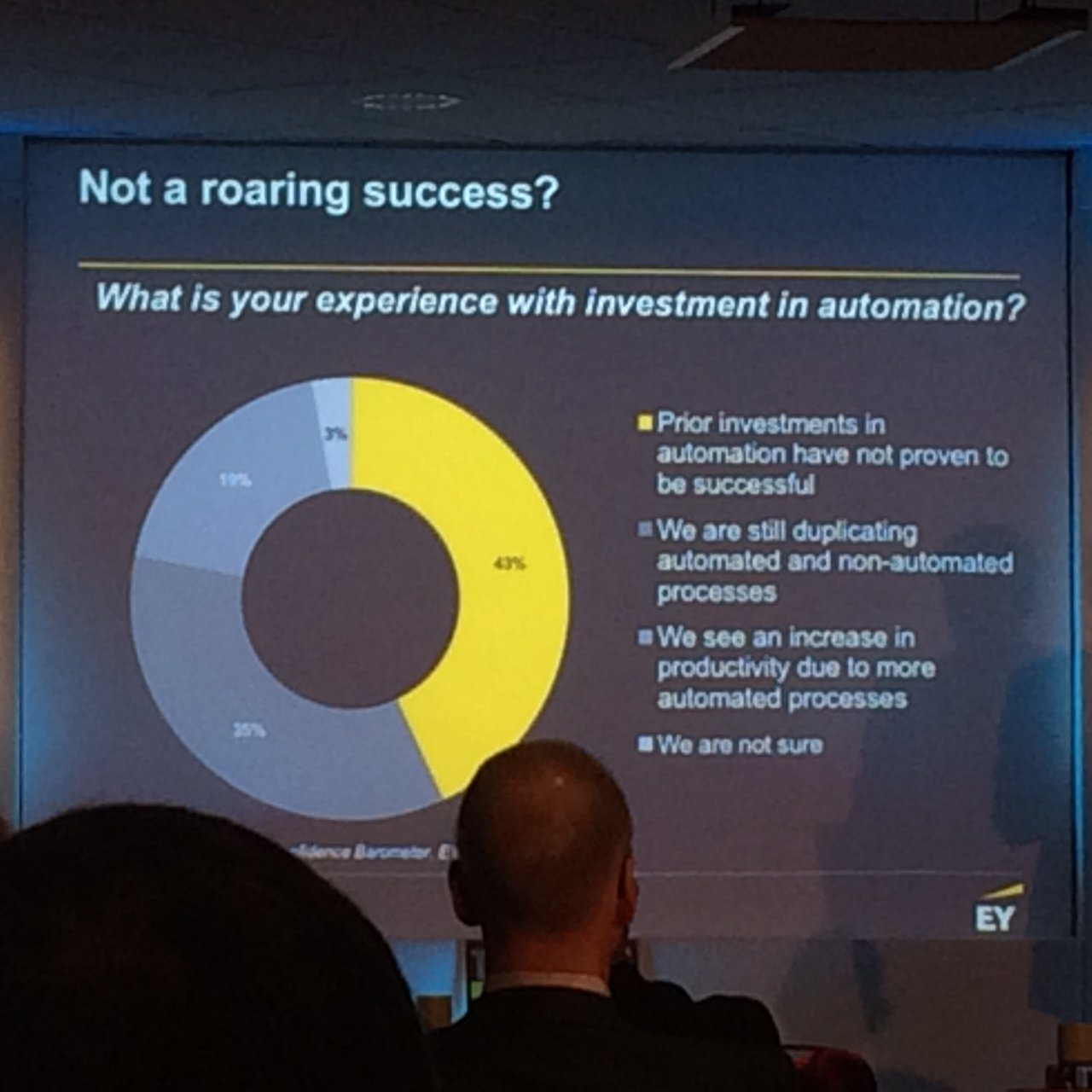 "#GTD2016 - First up, EY Chief Economist: ""Does the current era of digitisation increase value? Many still learning and not profit focussed."" https://t.co/io6yoy5V1A"