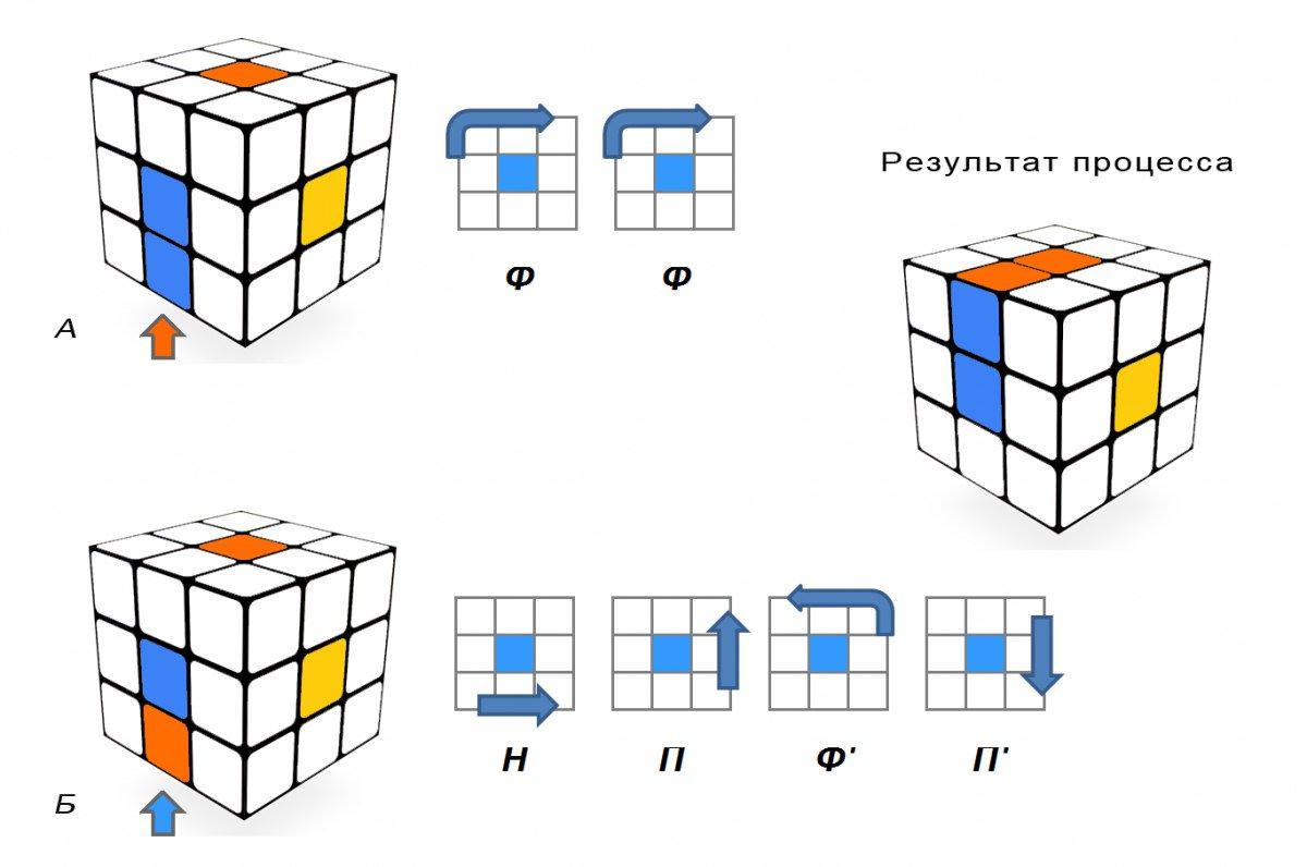 Схема сборки кубика рубика с картинками панель автомобиля