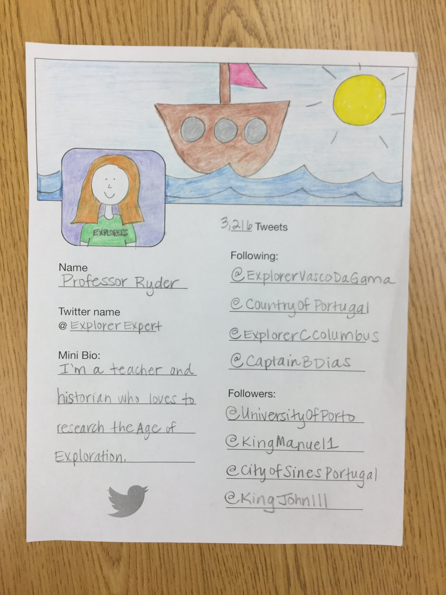 Introduced products for the explorer unit. Instead of traditional reports, Ss are creating fake paper Twitter profiles & tweets. #dg58learns https://t.co/XJYWslJVHO