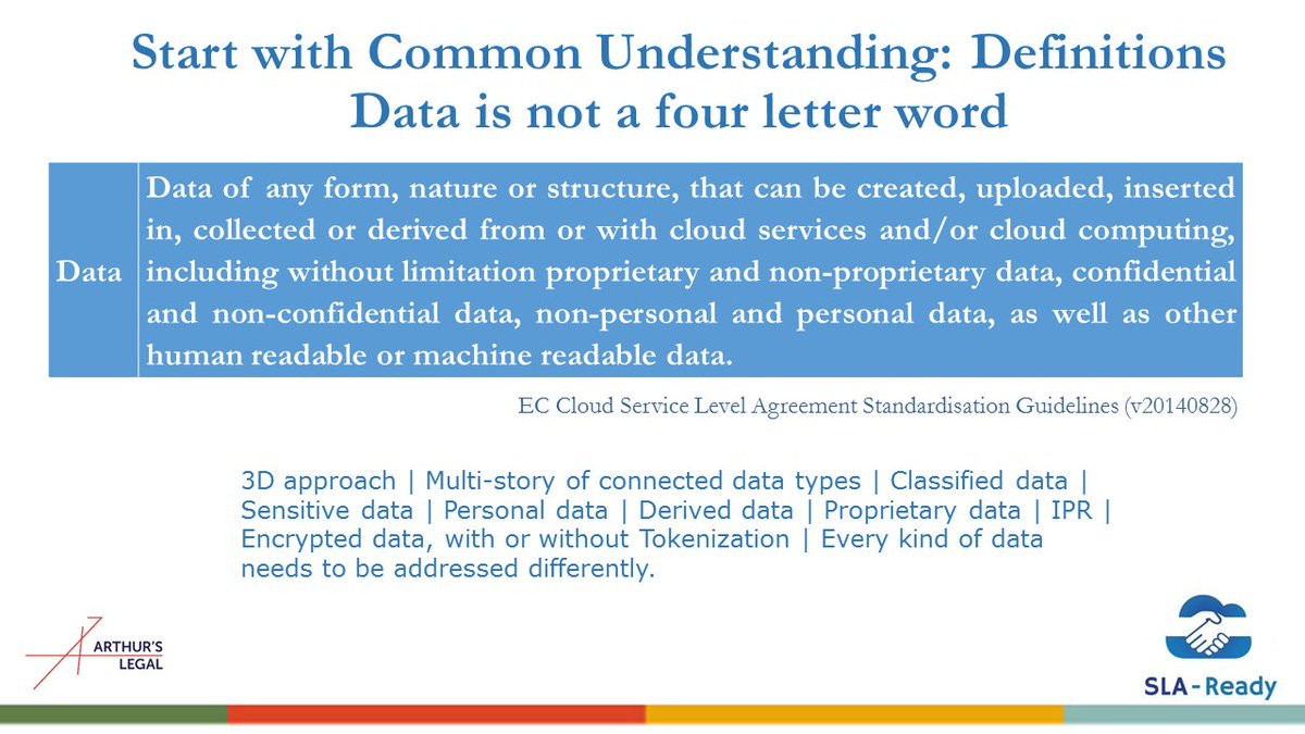 Cloud Service Level Agreement Standardisation Guidelines User