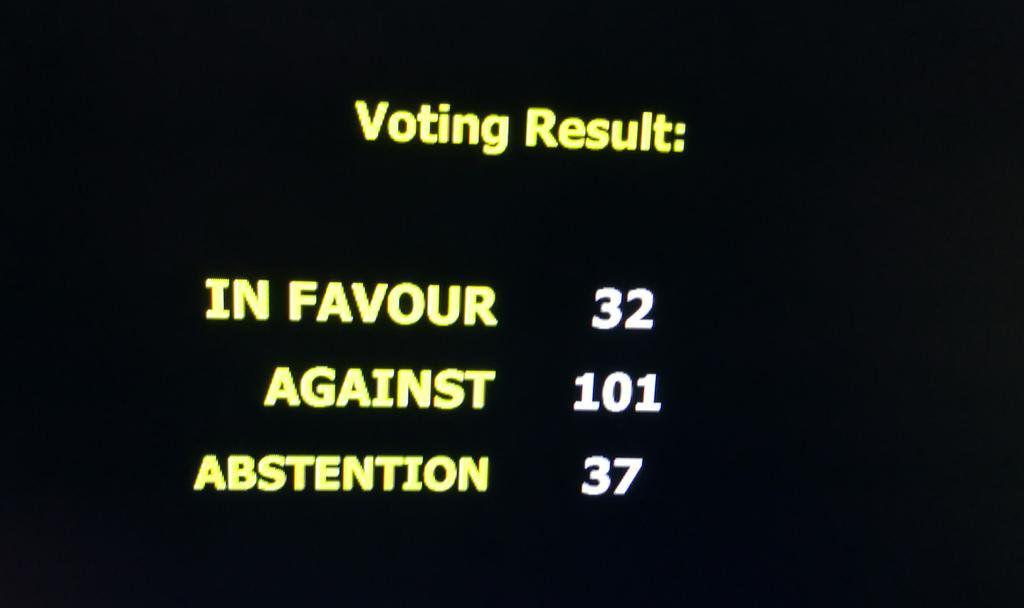 Belarus no action motion Rule 116 is defeated by impressive 101 votes. Belarus opposed consideration of hr resolutions including on Crimea