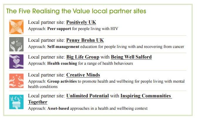 activity partner sites