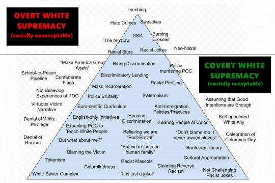 @nilaffle I keep this graphic within easy reach for people who don't get it https://t.co/6XogqPMfQA