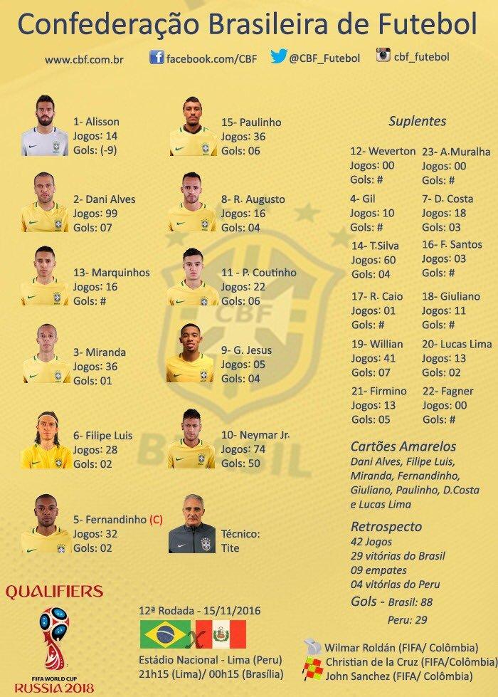 CONMEBOL Qualifiers  - Page 8 CxWBB1kXcAAtF8p