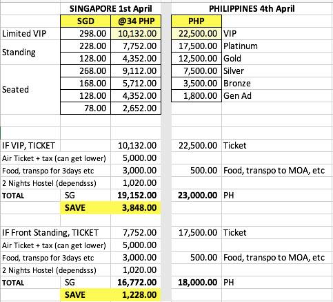 800 sgd to php