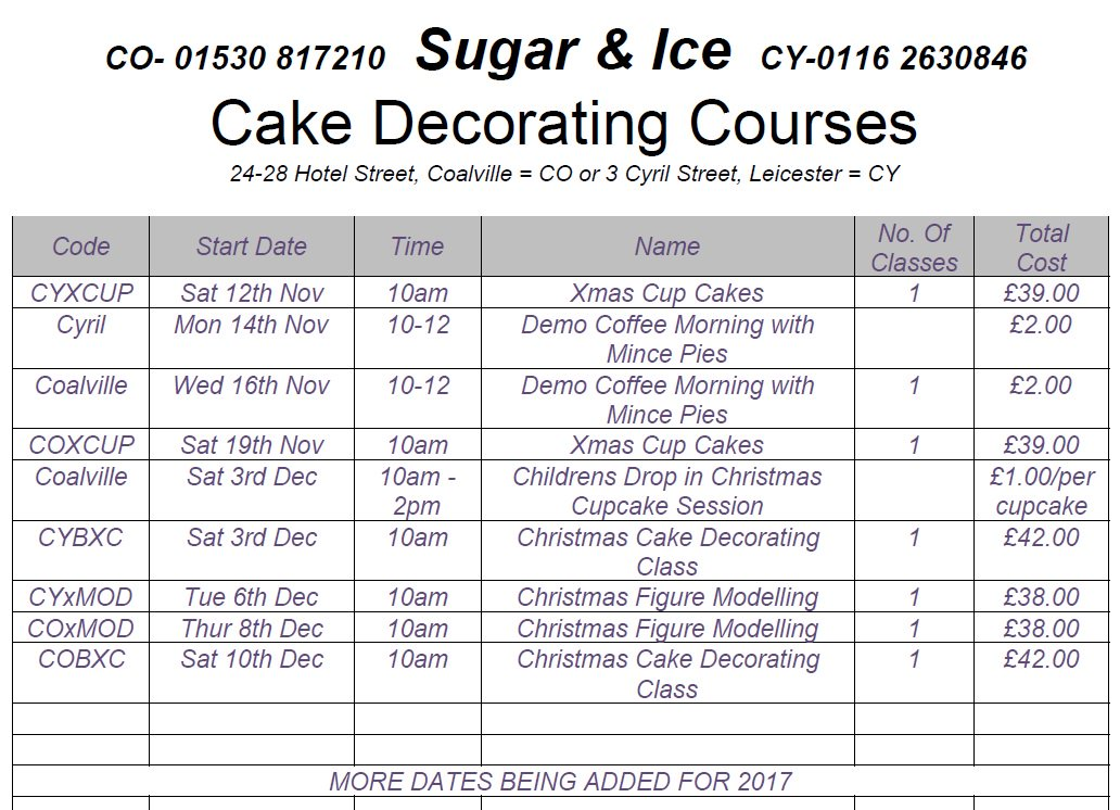Cake Decorating Classes Sheffield : karan sheffield (@mrs_shef) Twitter