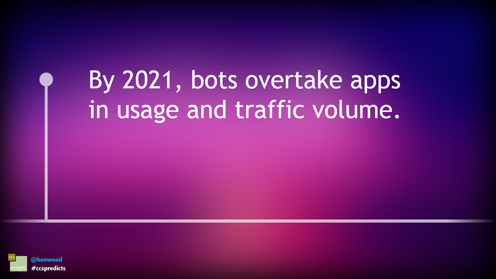 By 2021, bots overtake apps in usage and traffic volume #ccspredicts https://t.co/R7eOr1fDAD