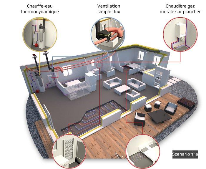#RT2012 :  #chaudière gaz + #VMC simple Flux + #Chauffe-eau #thermodynamique. Quel budget ? &gt;  http:// bit.ly/guidecomparati fRT2012 &nbsp; … <br>http://pic.twitter.com/WDCBEZgvjn