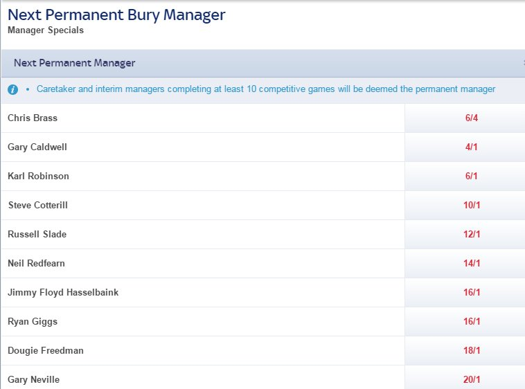 Bury manager betting odds crypto currency images us