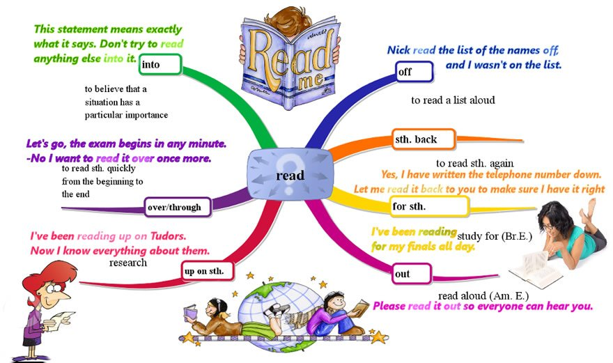 Interactive english on twitter phrasal verb read preposition never miss a moment ccuart Image collections