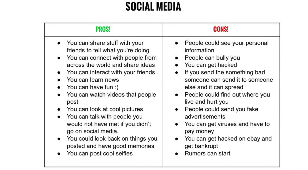 The Negative Effect of Social Media on Society and Individuals