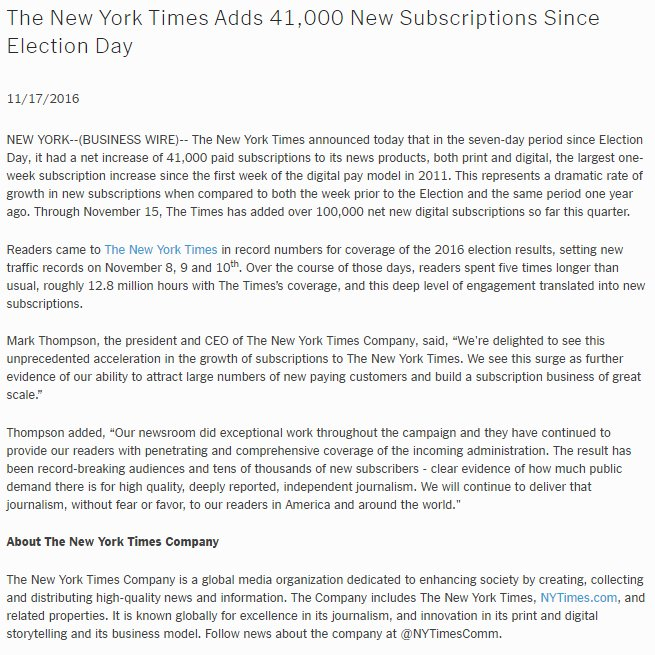 Thumbnail for The New York Times Adds 41,000 New Subscriptions Since Election Day