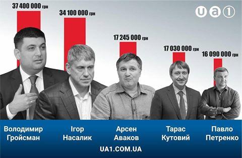 """""""Мы - первое правительство, которое пересмотрело потребительскую корзину"""", - Розенко - Цензор.НЕТ 7348"""