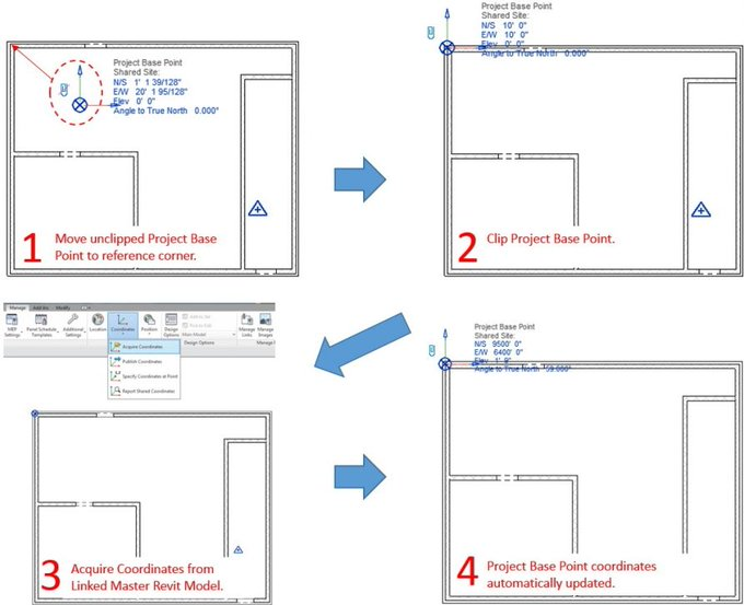 Shared Coordinates Help Achieve Project Success. Revit Tutorial by AUGI