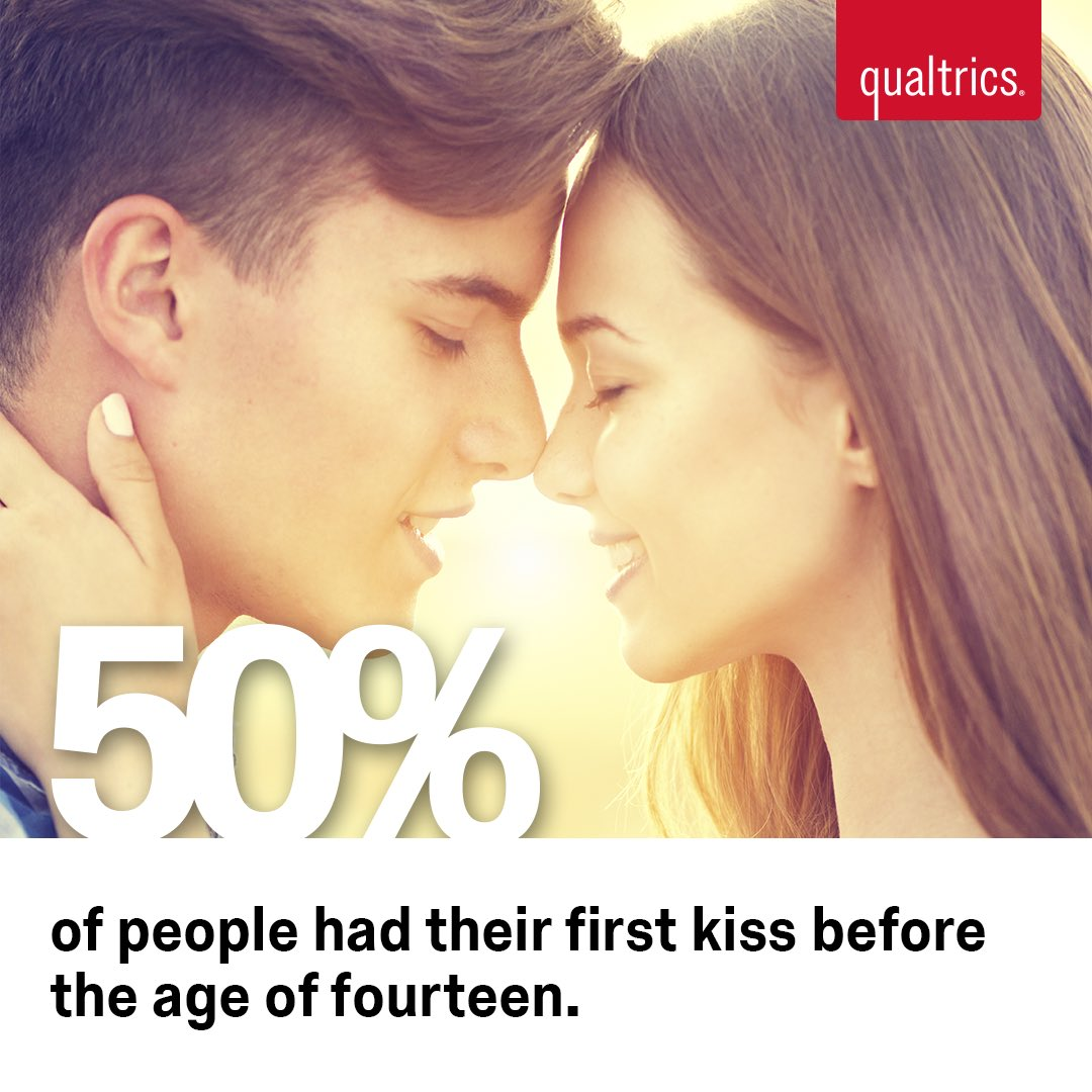 Average First Kiss Age 7