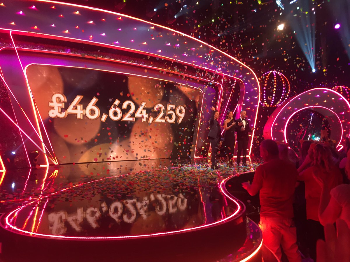 £46,624,259 ⭐️  You made this possible  Thank you #CiN https://t.co/QyBXTDbTqJ
