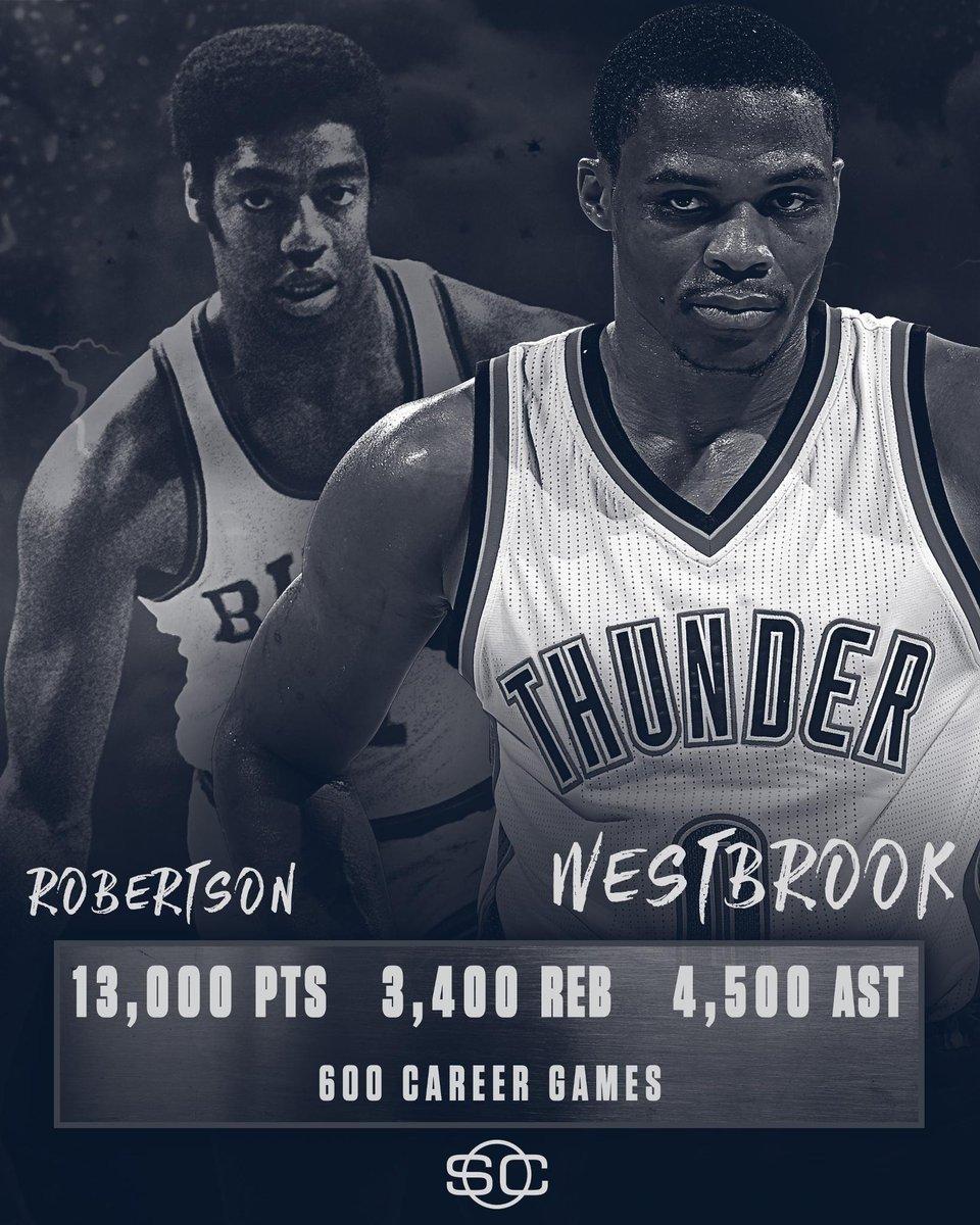 "SportsCenter on Twitter ""Russell Westbrook joins Oscar Robertson"