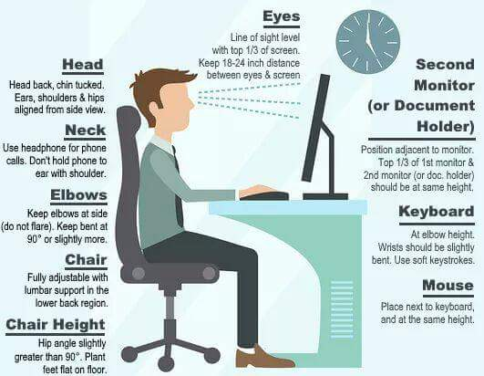 Health safety on twitter sit correctly at your workstation hse posture safety office hse - Definition of back office ...