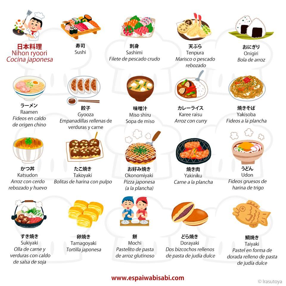 Haiku gourmet on twitter qu os apetece comer hoy una carta de cocina japonesa cortes a de - Alimentos en ingles vocabulario ...