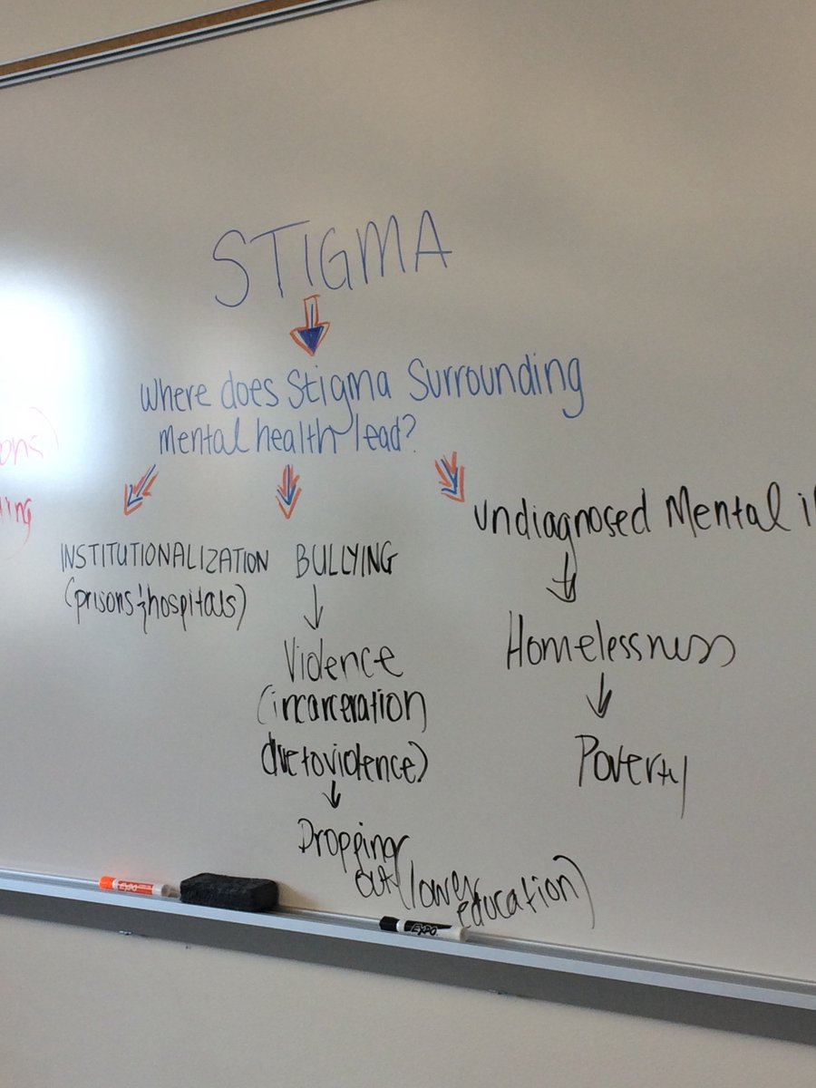 Mental health stigma- what can we do about it? #SJF16 #SocialWorkers4Justice