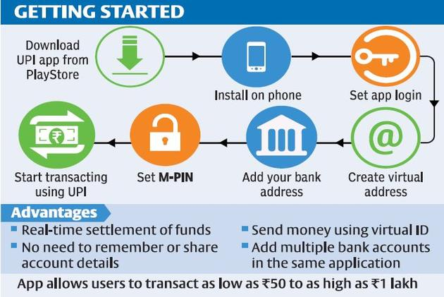 Why UPI could have been the perfect solution to fight cash woes in India  https://t.co/h7g5gMgCcN https://t.co/xQz9SJuzDR