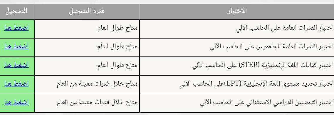 مركز قياس Qiyas On Twitter تم فتح التسجيل لاختبار كفايات اللغة الإنجليزية Step للمتقدمين للجامعة السعودية الإلكترونية للتسجيل Https T Co Jhqyumo8p2 Saudi Euni