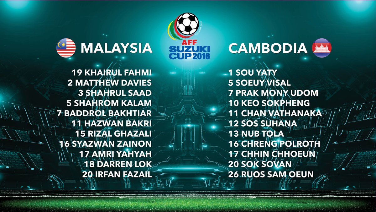 Xem lại: Malaysia vs Campuchia