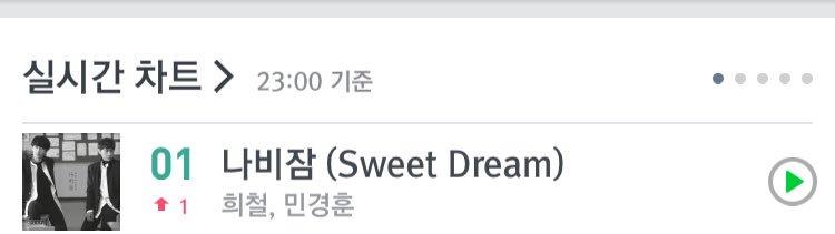 #나비잠 #SweetDream ตอน 5 ทุ่ม #1 Melon #1 Mnet  #1 Bugs #1 Genie #1 Olleh #1 Soribada #1 Naver #1 Monkey3 ในที่สุดก็ All kill!!! 🎉🎉🎉🎉
