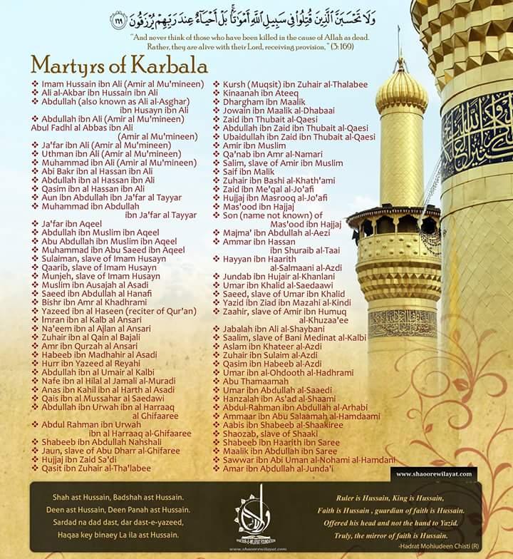 list_of_72_martyrs_of_karbala hashtag on Twitter