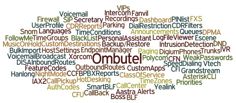 2016, The Year of VoIP Choice: Introducing Ombutel