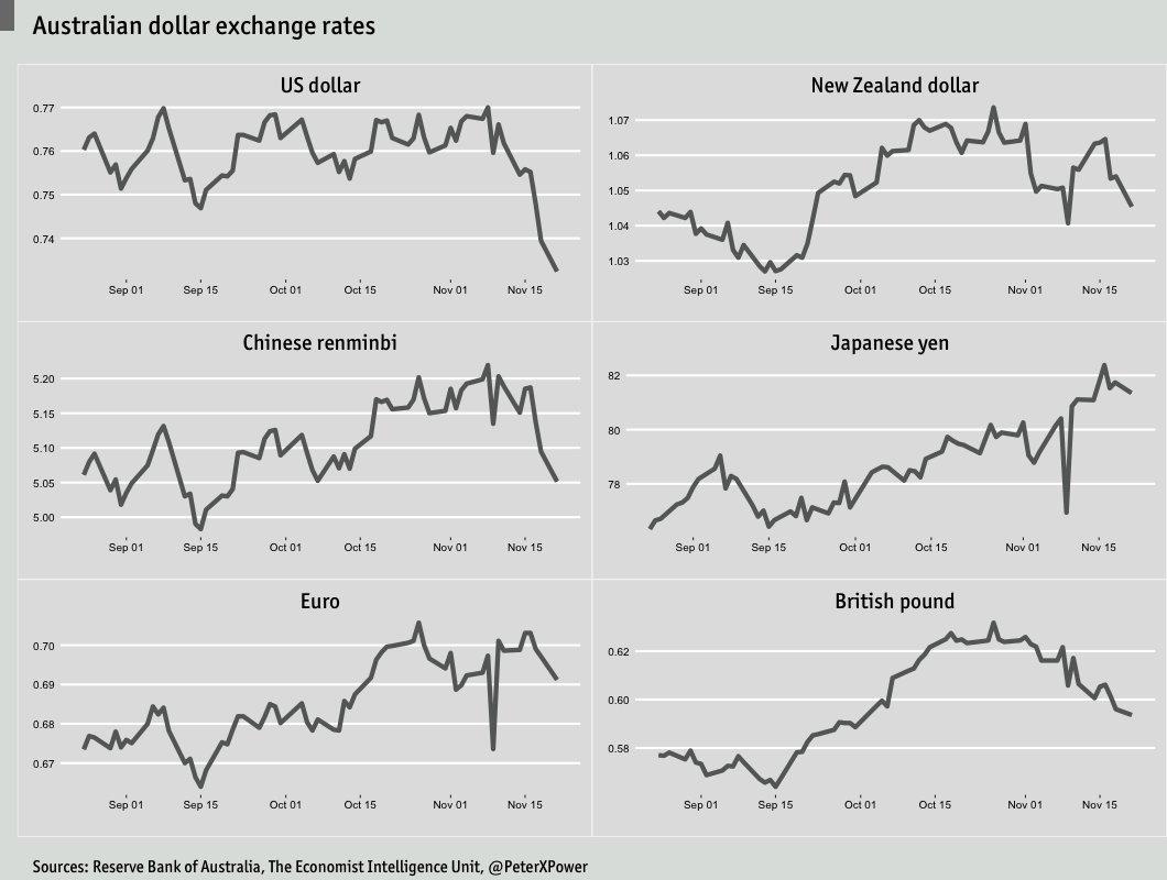 exchange rate hongkong dollar euro
