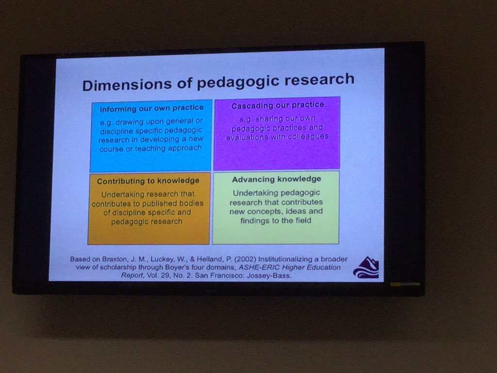 Dimensions of pedagogic research at UHI, informed by Boyer #elesig https://t.co/0pZasVFvQN