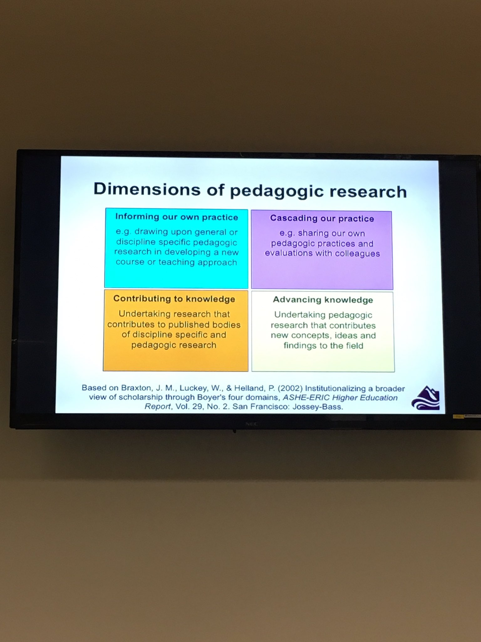 UHI draw upon Boyer's work to inform their approach to pedagogic research #elesig https://t.co/GgDcwcMMpm