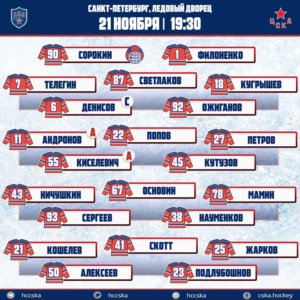 Цска хоккейный клуб москва состав 2016 работа ночных клубов в брянске