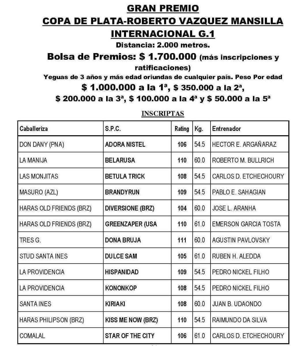 GRAN PREMIO INTERNACIONAL COPA DE PLATA (G1) 2016 CxzrqvLWIAI7LIk
