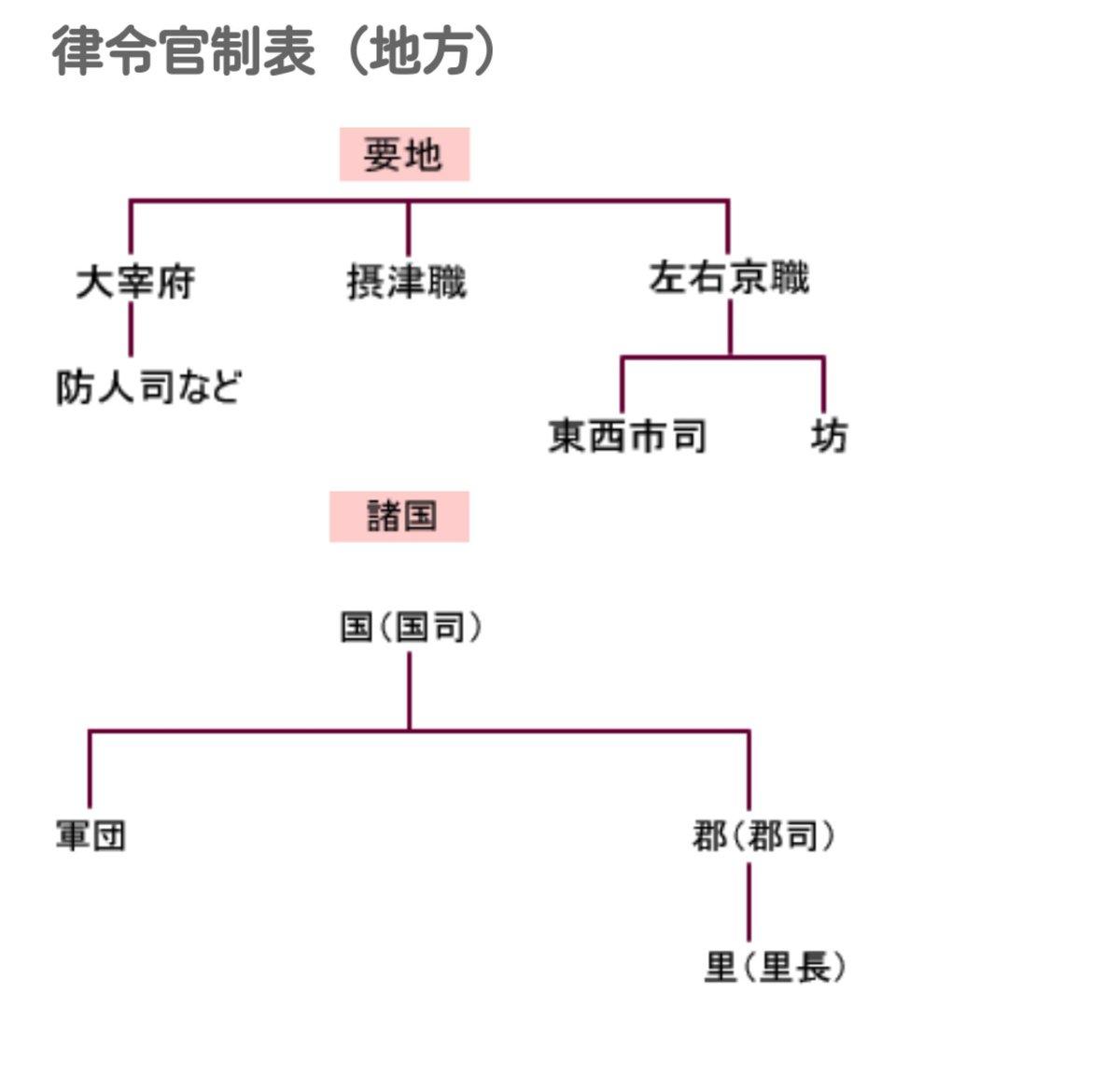 Media Tweets by 日本史 (@J__Hi...
