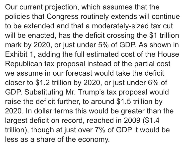 Goldman Sachs sees Republican tax-cut plans causing trillion-dollar budget deficit by 2020. 📶