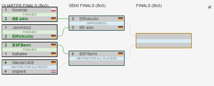 Playing the iamThanh Cup #12 on stream at https://www.twitch.tv/iamthanh its the semifinal, already leading 1-0 against ElRobusto