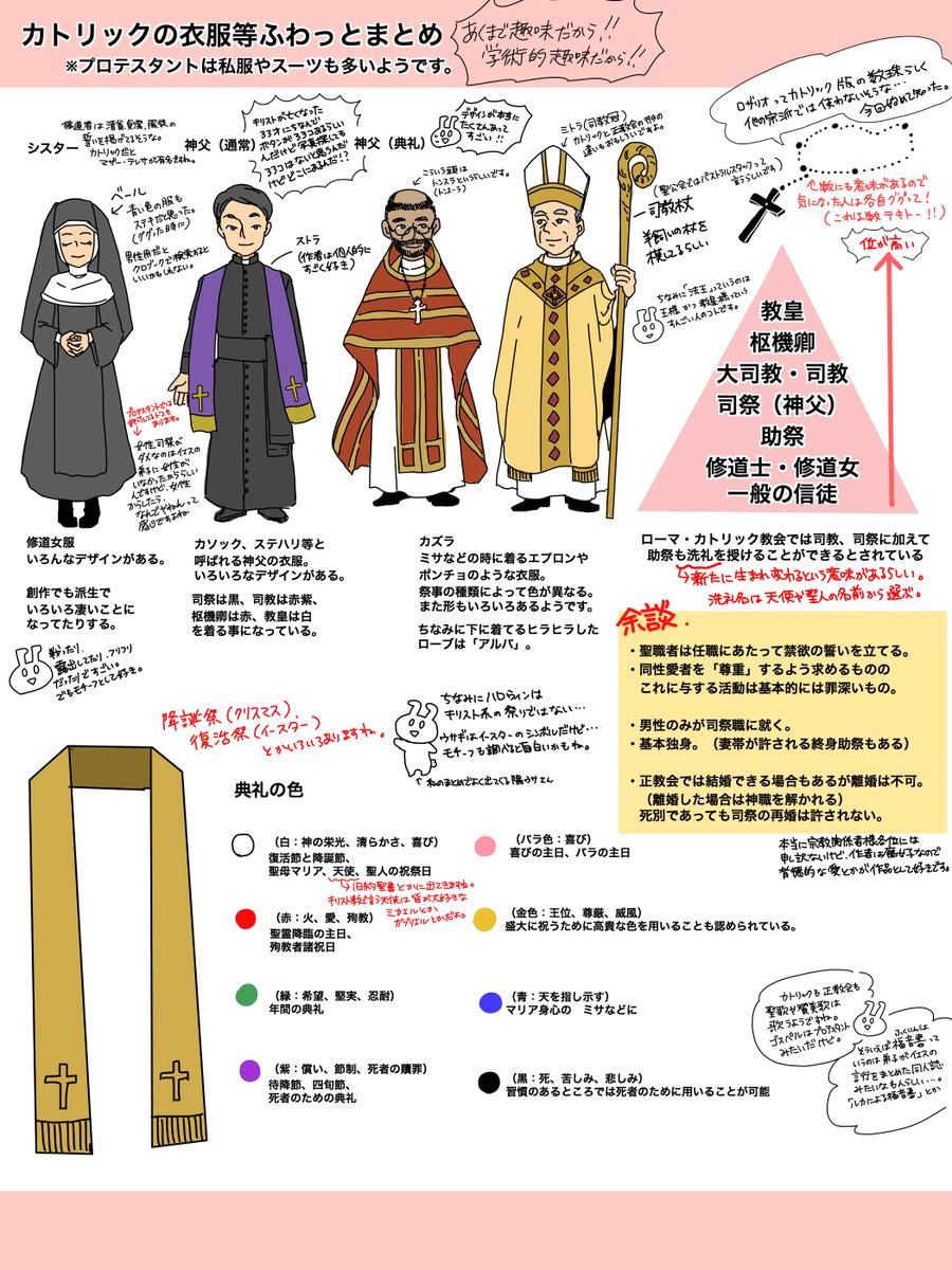 カトリックとプロテスタントの違い ちゃんと知ってる?