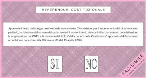 In Sicilia dilaga il No: oltre il 70% - https://t.co/47W5LgmWjt #blogsicilianotizie