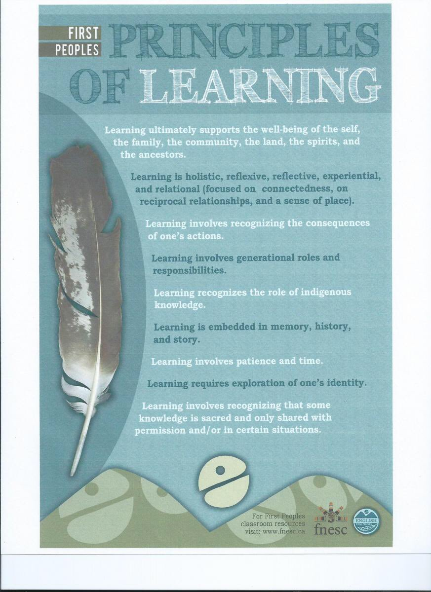 First Peoples Principles of Learning from @FNESC #LearnFwd16 https://t.co/WPt6udZ9r4