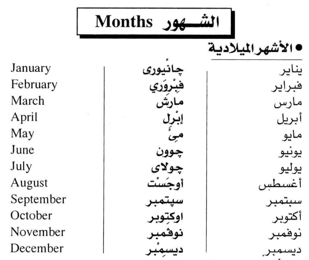 ترجمة الكلام العربي بالانجليزي