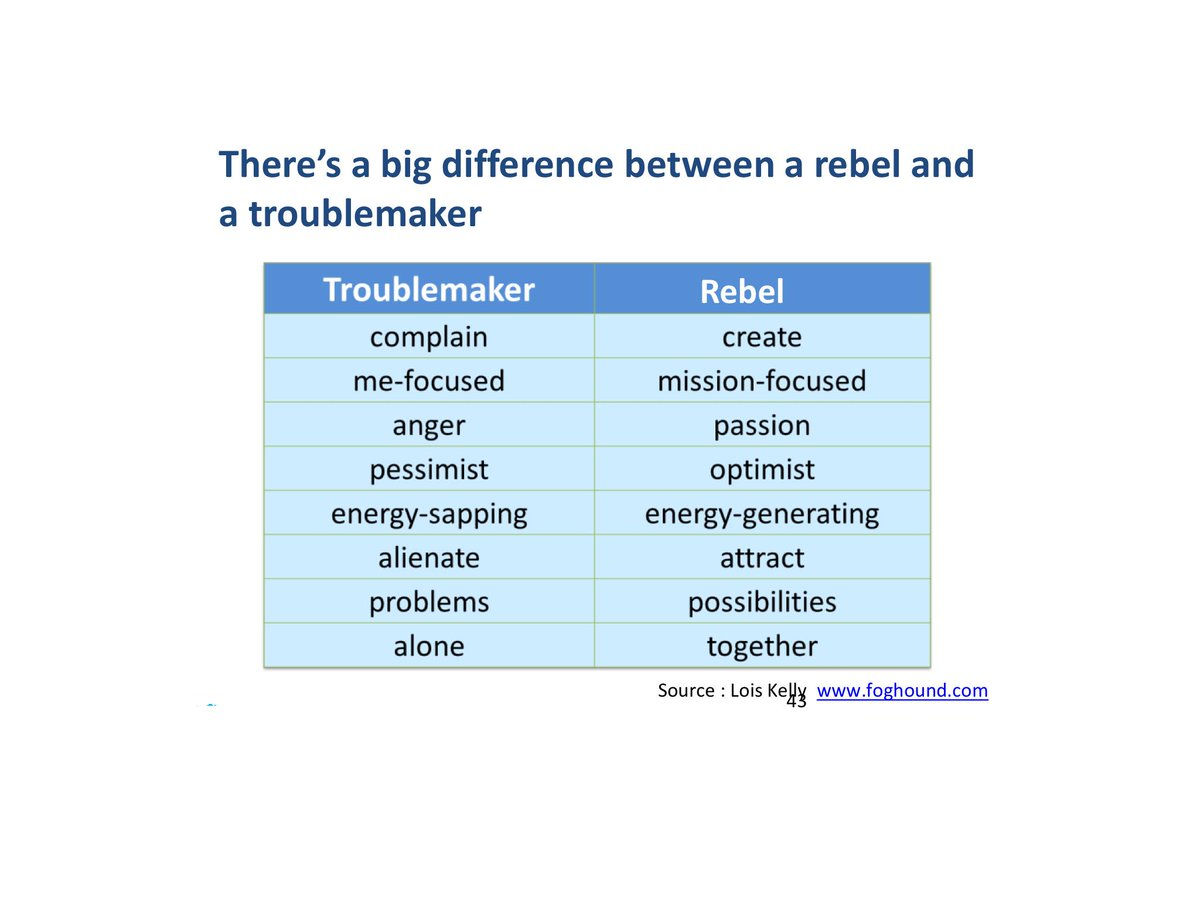 hellomy ispeter on twitter ihiforum pirates describe describe yourself in 3 words i am a rebel if you want to be a rebel optimism passion is crucial know your why t co r6auyikdxp