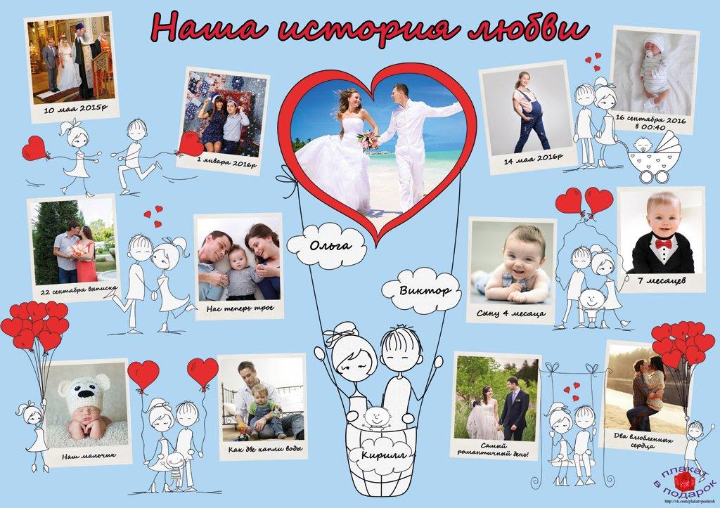 свадебный фотоколлаж с поздравлением накладывает множество ограничений