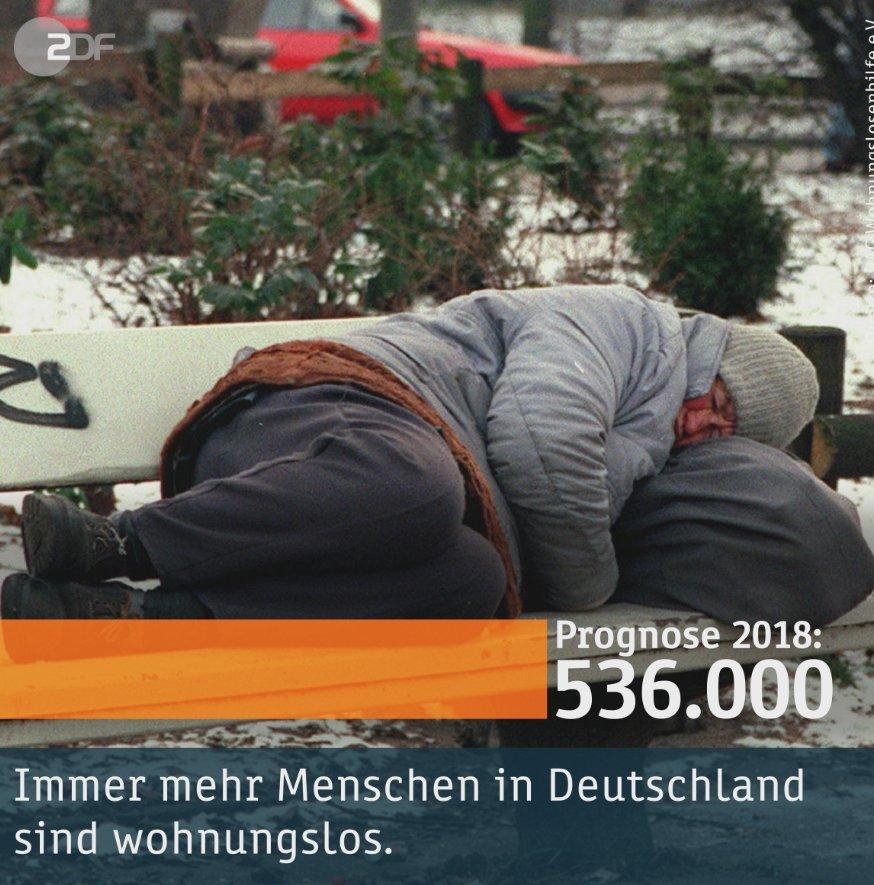 Zahl der Wohnungslosen in #Deutschland ist in den letzten Jahren stark gestiegen. Tendenz weiter steigend.