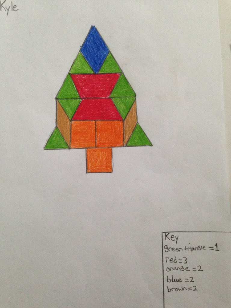 Here's another from 5/6s @Riversideps @MATHnessTLDSB #TLDSBLearns https://t.co/pTKMpLawId